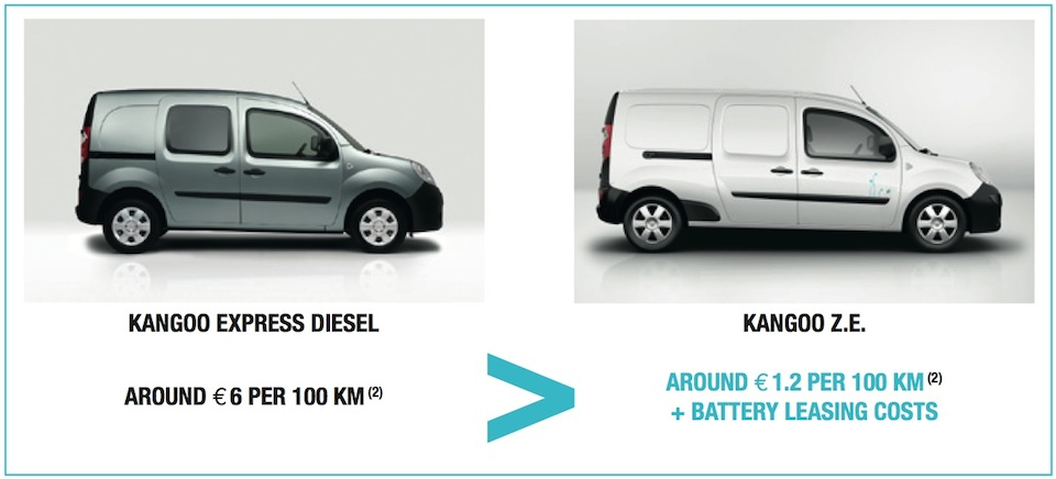 Renault Electric/Diesel expense