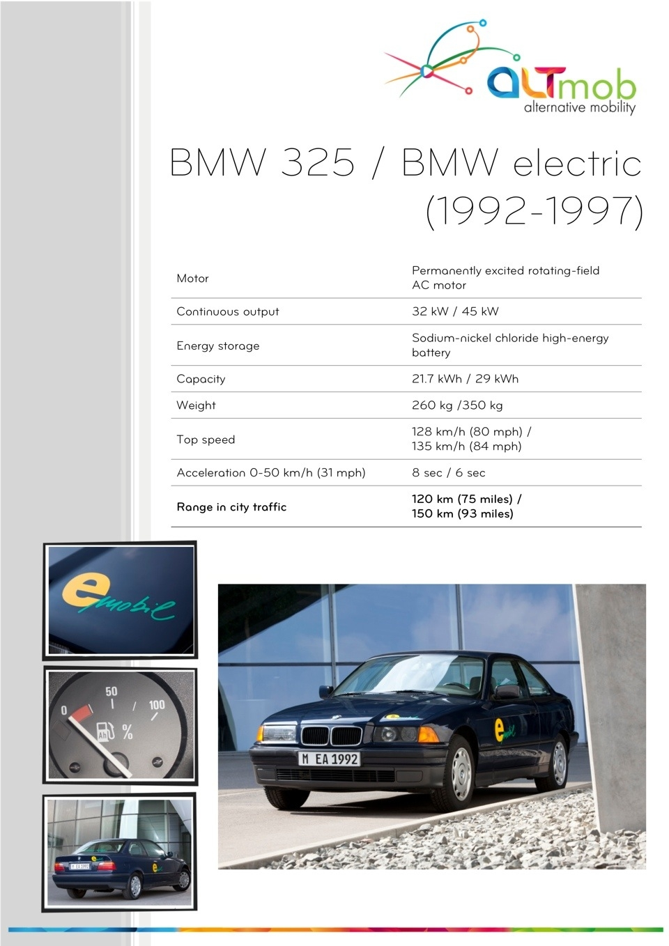 BMW 325 Electric