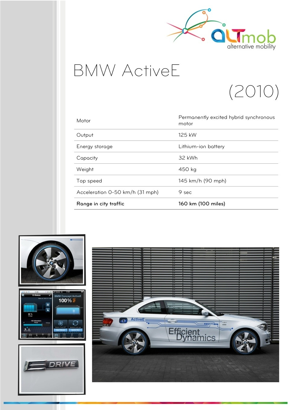 BMW ActiveE Electric