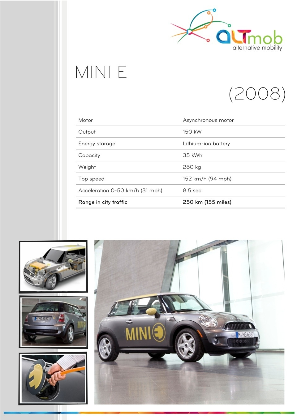 MINI E Electric